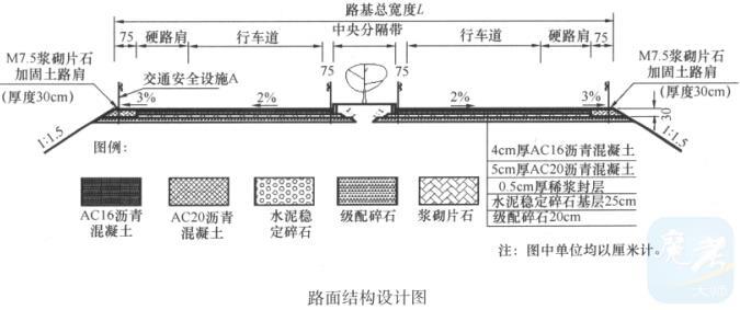 路面面层采用ac16沥青混凝土,全线没有加宽与超高.