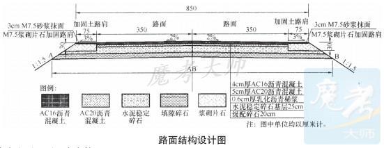 0m,面层采用ac16沥青混凝土,路面结构设计图如下图所示:   事件一
