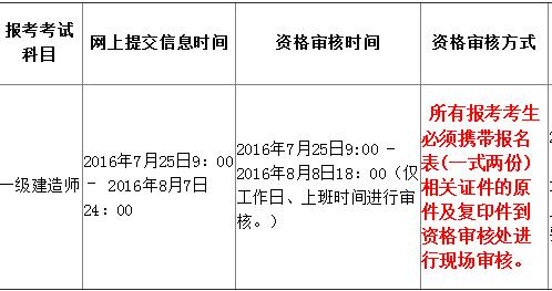 二、报考条件-青海关于2016年度一级建师资格考试网上报名安排的通知